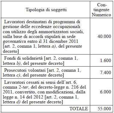 legge 104 art 3 comma 3 scuola infissi del bagno in bagno